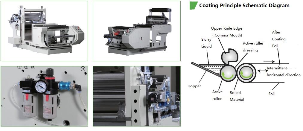 Gap Coating Machine