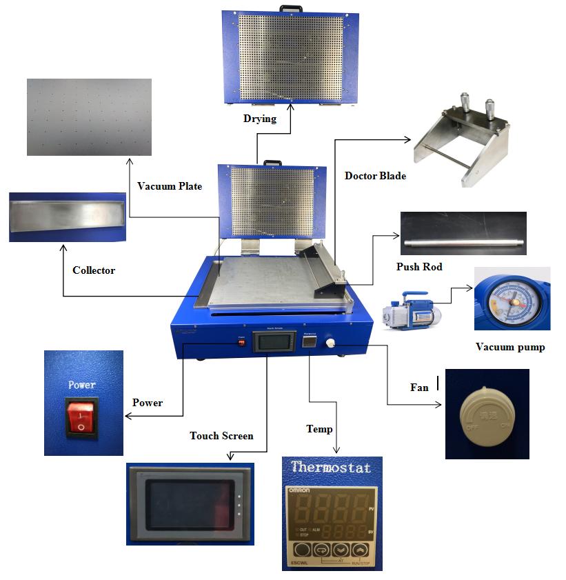 Lab Film Coating Machine